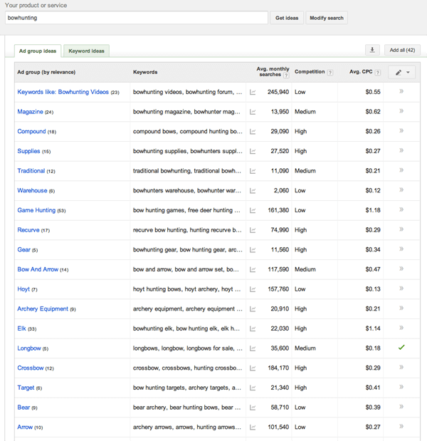 Google Keyword Planner: Ad Groups