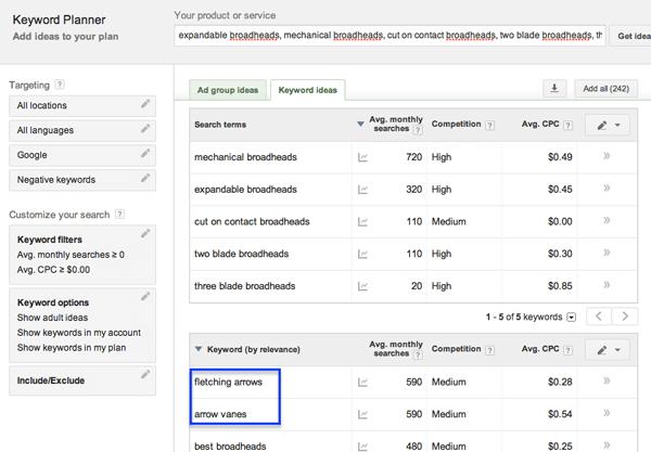 Google Keyword Planner: Unwanted Keywords