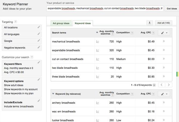 Google Keyword Planner: Refined Keywords
