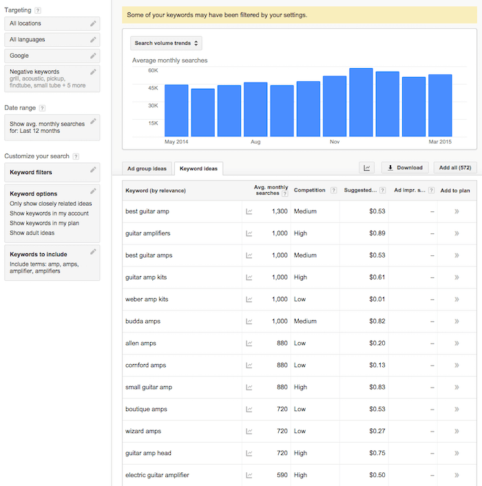 keyword-planner-search-query-results